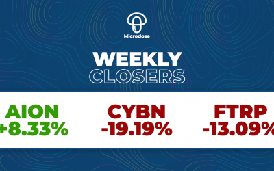 Markets for Feb 26: $AION +8.33%, $CYBN -19.19%, $FTRP -13.09%